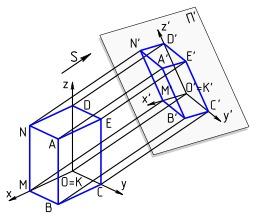 Projection axonométrique. Source : http://data.abuledu.org/URI/50e7fce4-projection-axonometrique