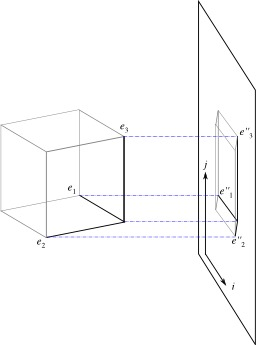 Projection orthogonale. Source : http://data.abuledu.org/URI/50e826a7-projection-orthogonale