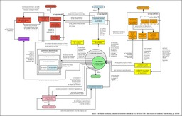 Projet de Constitution de Condorcet. Source : http://data.abuledu.org/URI/50acb664-projet-de-constitution-de-condorcet