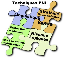 Puzzle de linguistique. Source : http://data.abuledu.org/URI/5047b2fa-puzzle-de-linguistique