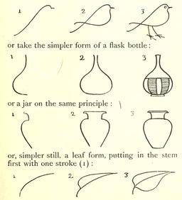Quatre contours en quelques lignes. Source : http://data.abuledu.org/URI/56539267-quatre-contours-en-quelques-lignes