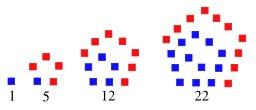 Quatre nombres pentagonaux. Source : http://data.abuledu.org/URI/533b002c-quatre-nombres-pentagonaux