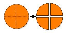 Quatre quarts de cercle. Source : http://data.abuledu.org/URI/57064751-quatre-quarts-de-cercle