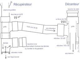 Récupérateur d'eau de pluie. Source : http://data.abuledu.org/URI/52fdd6d4-recuperateur-d-eau-de-pluie