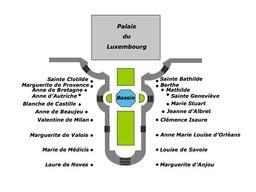 Reines de France au Jardin du Luxembourg. Source : http://data.abuledu.org/URI/52d01929-reines-de-france-au-jardin-du-luxembourg