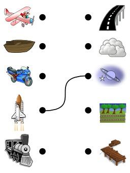 Relier chaque véhicule à une vignette. Source : http://data.abuledu.org/URI/52b72144-relier-chaque-vehicule-a-une-vignette