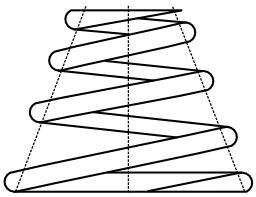 Ressort conique. Source : http://data.abuledu.org/URI/50c6dbf2-ressort-conique