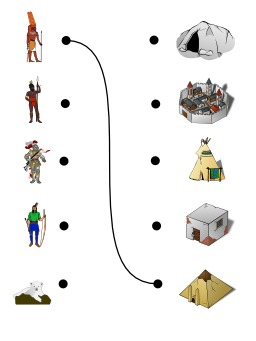 Retrouve où vont ces cinq personnages. Source : http://data.abuledu.org/URI/52b73160-retrouve-ou-vont-ces-cinq-personnages