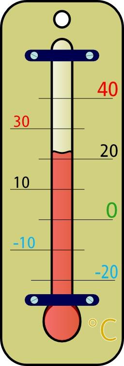 Ressources ducatives libres les ressources libres du projet abul du - Thermometre interieur precis ...