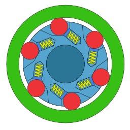 Roue libre à rouleaux. Source : http://data.abuledu.org/URI/50c751c1-roue-libre-a-rouleaux