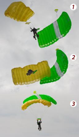 Saut en parachute. Source : http://data.abuledu.org/URI/534705e0-saut-en-parachute