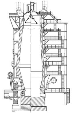 Schéma de deux hauts fourneaux. Source : http://data.abuledu.org/URI/56c225e8-schema-de-deux-hauts-fourneaux-