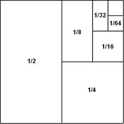 Série géométrique. Source : http://data.abuledu.org/URI/52992883-serie-geometrique