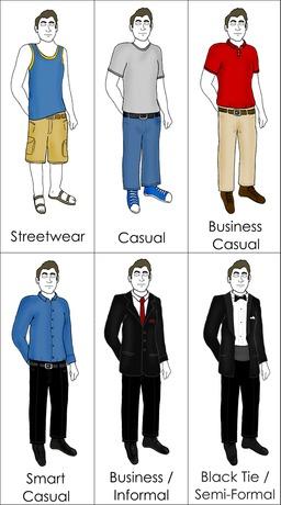 Six manières de s'habiller pour un homme. Source : http://data.abuledu.org/URI/50fb4580-six-manieres-de-s-habiller-pour-un-homme