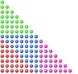 Somme de quatre nombres triangulaires (impair). Source : http://data.abuledu.org/URI/529c3bcc-somme-de-quatre-nombres-triangulaires-impair-