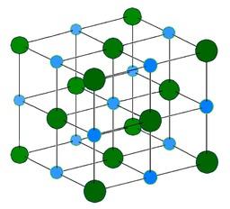 Structure du chlorure de sodium. Source : http://data.abuledu.org/URI/50a29f01-structure-du-chlorure-de-sodium