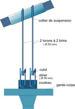 Suspente du Pont d'Aquitaine à Bordeaux. Source : http://data.abuledu.org/URI/5148c816-suspente-du-pont-d-aquitaine-a-bordeaux