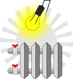 Symboles d'énergie. Source : http://data.abuledu.org/URI/50cb2035-symboles-d-energie