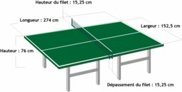 Table de tennis de table. Source : http://data.abuledu.org/URI/501ee119-table-de-tennis-de-table