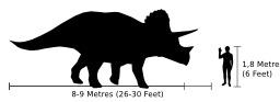 Taille du triceratops. Source : http://data.abuledu.org/URI/54b2e2e0-taille-du-triceratops