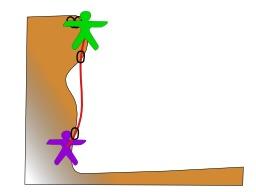Technique de l'escalade 5. Source : http://data.abuledu.org/URI/5230d564-technique-de-l-escalade-5