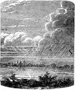 Temps et nuages. Source : http://data.abuledu.org/URI/524d7f52-temps-et-nuages