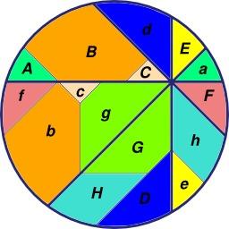 Théorème de la pizza. Source : http://data.abuledu.org/URI/52e547d3-theoreme-de-la-pizza