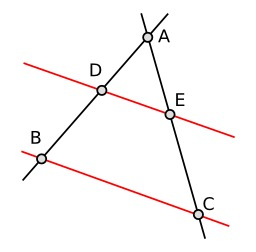Théorème de Thalès. Source : http://data.abuledu.org/URI/505ec4c9-theoreme-de-thales