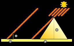 Théorème de Thalès. Source : http://data.abuledu.org/URI/505ec70c-theoreme-de-thales