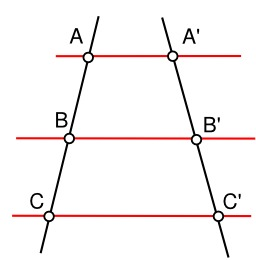 Théorème de Thalès. Source : http://data.abuledu.org/URI/505ed490-theoreme-de-thales