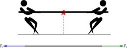 Tir a la corde. Source : http://data.abuledu.org/URI/53cc38e4-tir-a-la-corde