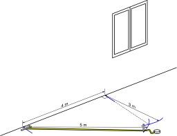 Trace d'une perpendiculaire avec la méthode du 3 4 5. Source : http://data.abuledu.org/URI/52ac8562-trace-d-une-perpendiculaire-avec-la-methode-du-3-4-5