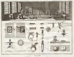 Travail des épingliers en 1762. Source : http://data.abuledu.org/URI/5630a94d-travail-des-epingliers-en-1762