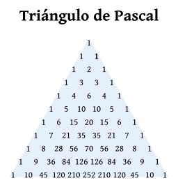 Triangle de Pascal. Source : http://data.abuledu.org/URI/5183de07-triangle-de-pascal