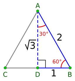 Triangle équilatéral. Source : http://data.abuledu.org/URI/5309c72c-triangle-equilateral