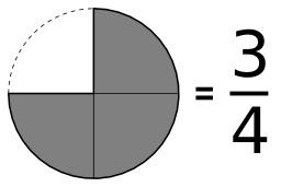 Trois quarts. Source : http://data.abuledu.org/URI/570591a9-trois-quarts