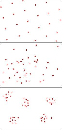 Trois types de distribution de la population. Source : http://data.abuledu.org/URI/50b7f4b2-trois-types-de-distribution-de-la-population