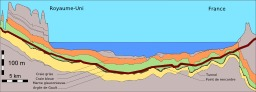 Tunnel sous la Manche. Source : http://data.abuledu.org/URI/506c3947-tunnel-sous-la-manche