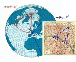 Un triangle sur un globe. Source : http://data.abuledu.org/URI/505b6915-un-triangle-sur-un-globe