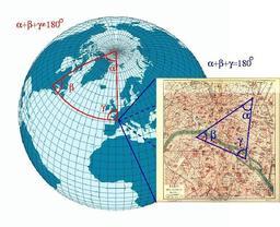 Un triangle sur un globe. Source : http://data.abuledu.org/URI/505b6915-un-triangle-sur-un-globe