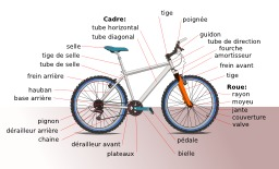 Une bicyclette. Source : http://data.abuledu.org/URI/501c48e3-une-bicyclette