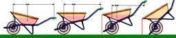 Utilisation de la brouette. Source : http://data.abuledu.org/URI/51de5dc0-utilisation-de-la-brouette