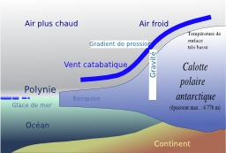 Vent catabatique. Source : http://data.abuledu.org/URI/55473241-vent-catabatique