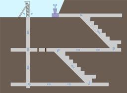 Ventilation aspirante. Source : http://data.abuledu.org/URI/506d5041-ventilation-aspirante