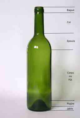 Vocabulaire de la bouteille. Source : http://data.abuledu.org/URI/501bb7f4-vocabulaire-de-la-bouteille