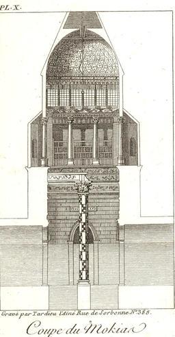 Vue du Mokias à Gizeh en 1799. Source : http://data.abuledu.org/URI/591e27bb-vue-du-mokias-a-gizeh-en-1799
