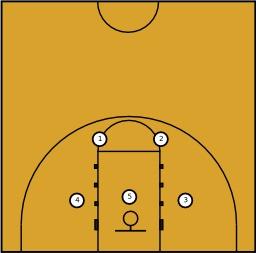 Zone de défense en Basket-ball . Source : http://data.abuledu.org/URI/50d48ce5-zone-de-defense-en-basketball-