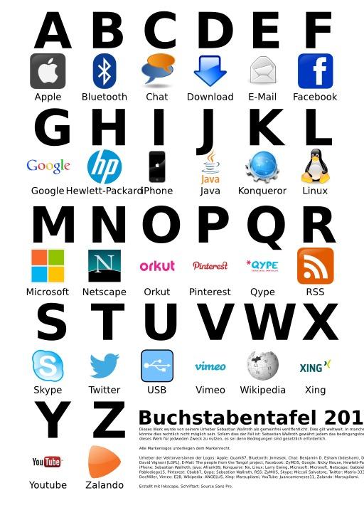 Abécédaire internet 2012