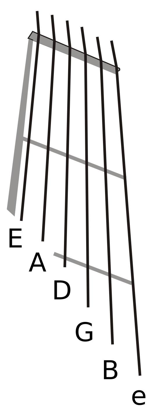 Accord standard de la guitare
