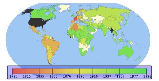 Adoption du système métrique dans le monde